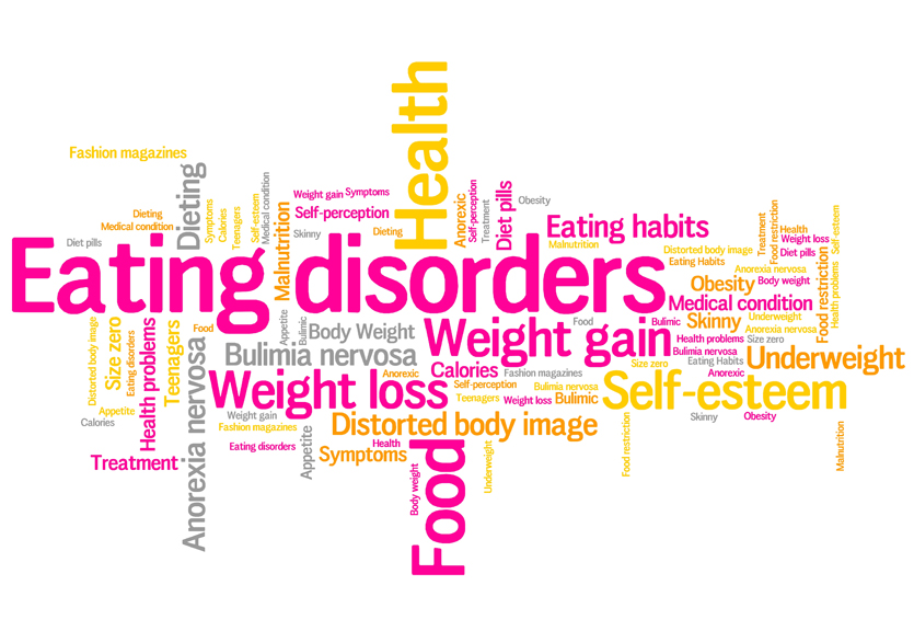 Word cloud with several words around weight