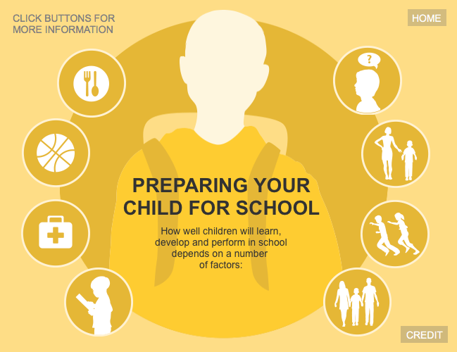 Interactive graphic of child with backpack