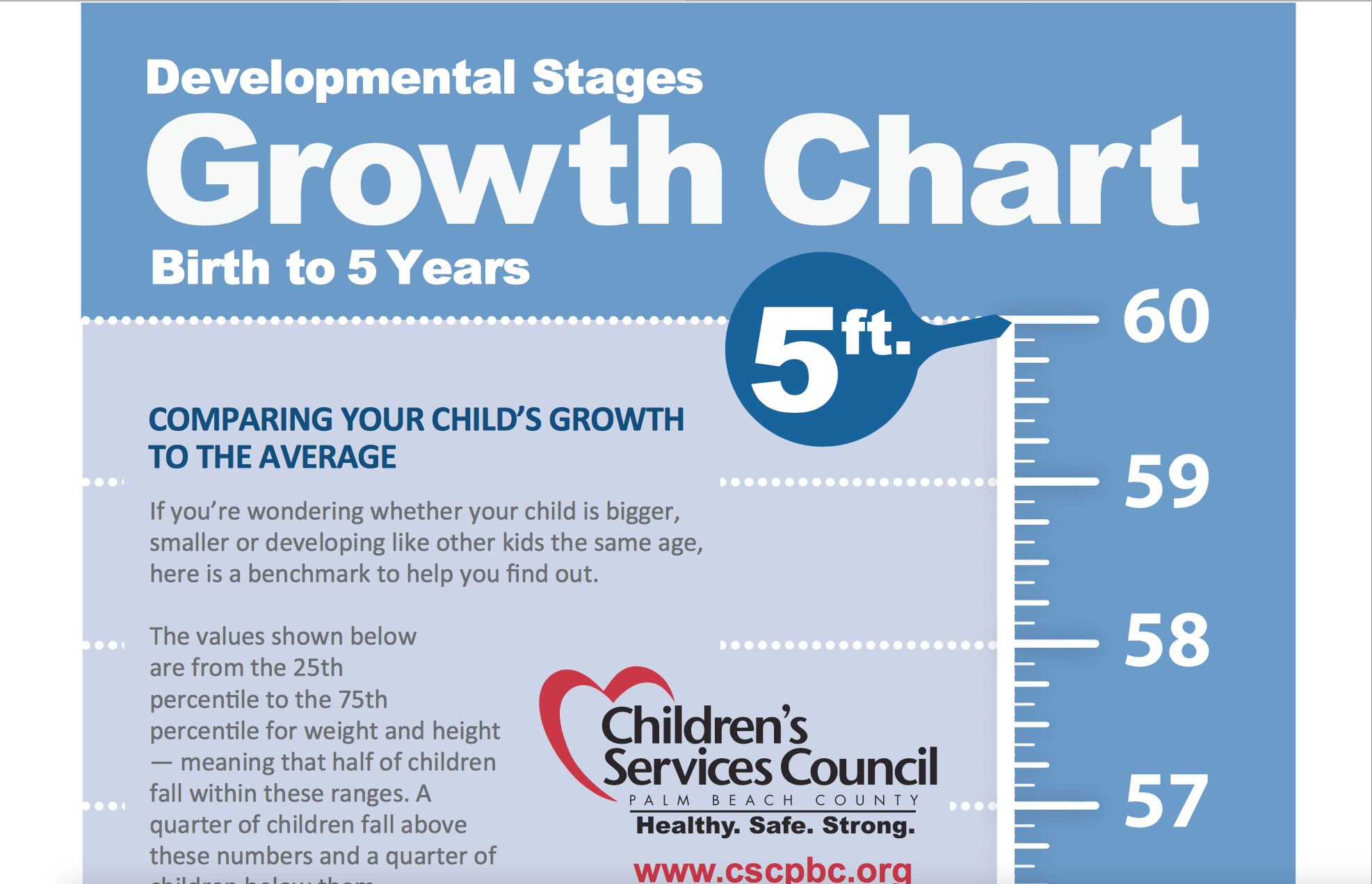 Image of growth chart